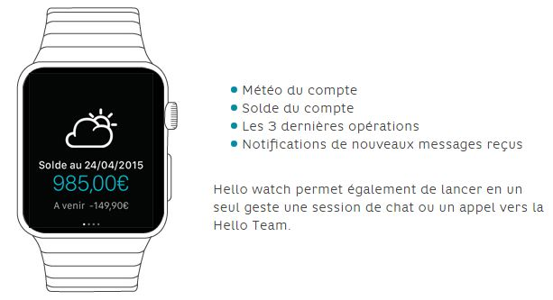 Hello Watch