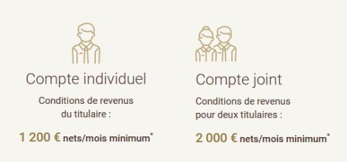 conditions de revenu BforBank
